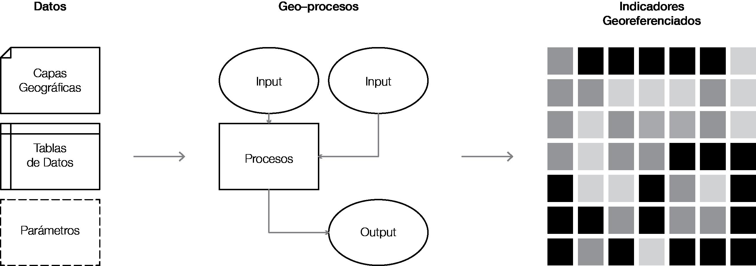 NID01_workflow